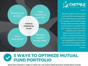 how to optimize mutual fund portfolio, optimize mutual fund portfolio, optimizing mutual fund portfolio, mutual fund portfolio optimization, mutual fund optimizing, mutual fund optimization, mutual fund rebalancing, mutual fund switching, mutual fund switches, rebalancing mutual funds, how to invest in mutual funds, how to invest in mutual funds online, mutual fund investment guide, investing in mutual funds, chitale financial solutions, chitale cfs, chitale cfs pvt ltd, chitale investments
